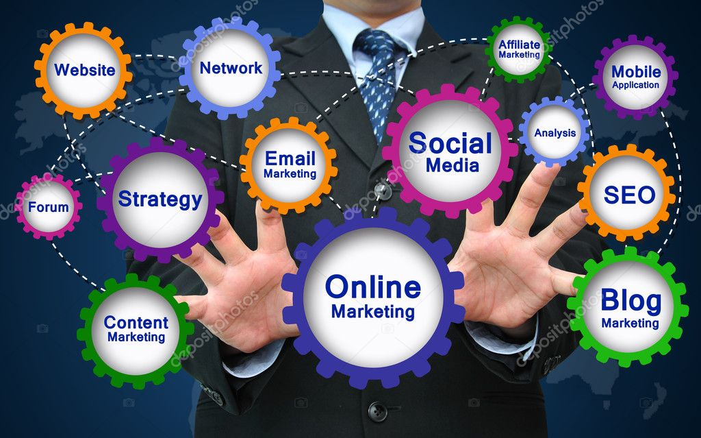 Three Easy Lessons To Take Your Online Marketing To The Next Level